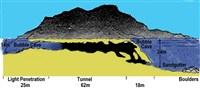 Fish Rock Cave plan